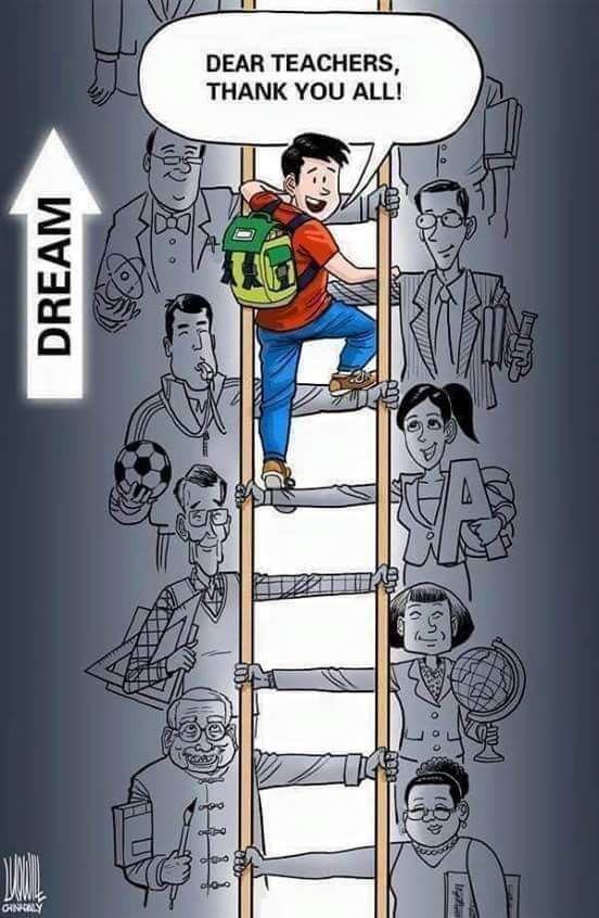 Teacher S Day Happy Teachers Day Teachers Day Drawing Teachers Day