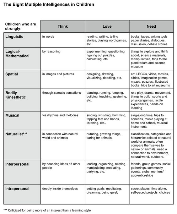taxonomy of the theoretical approaches to Why study personality if we know a person is confident, or outgoing, or friendly, what do we need to study why is it important to research and theorize about personality to answer these questions, you need to understand a little about the field of psychology in general psychology is the.