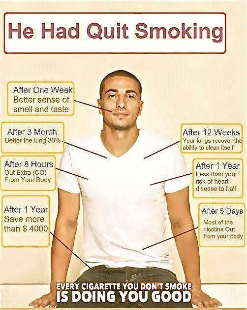 quit smoking process essay Process essay how to quit smoking process essay how to quit smoking dover street zip 10038 writing service victorville need course work on capital punishment academy.