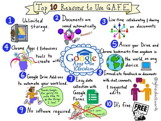 Top 10 Reasons to Use G.A.F.E. @sylviaduckworth: