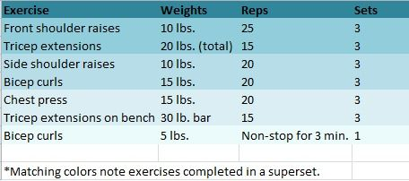 PBFingers Superset Upper Body Workout