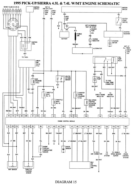 1984 mustang alternator wiring diagram images cadillac wiring diagrams auto automotive wiring diagram printable