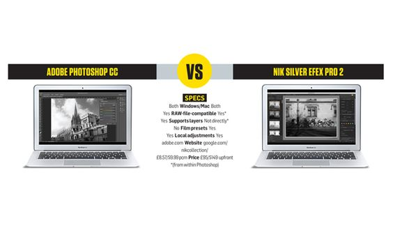 Best software for converting black and white photos | Black And ...