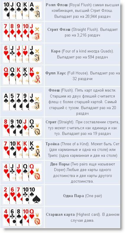 Как научиться играть в карты какие были казино в москве