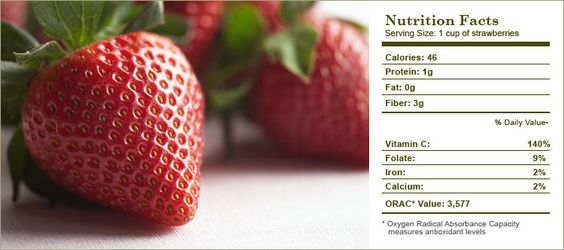 Nutritional Info Blueberry Spinach Avocado Smoothie Strawberry Nutrition Facts Organic Strawberry