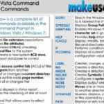 Ads by Google This cheat contains nearly complete list of command prompt commands available on Windows 7 and Vista. Most