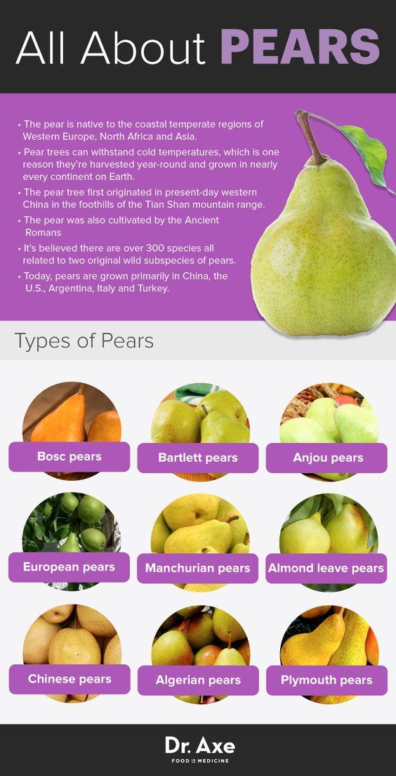 natural health benefits pears