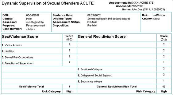 SORAF A turn-key solution for assessing sex offender risks and - sample it risk assessment