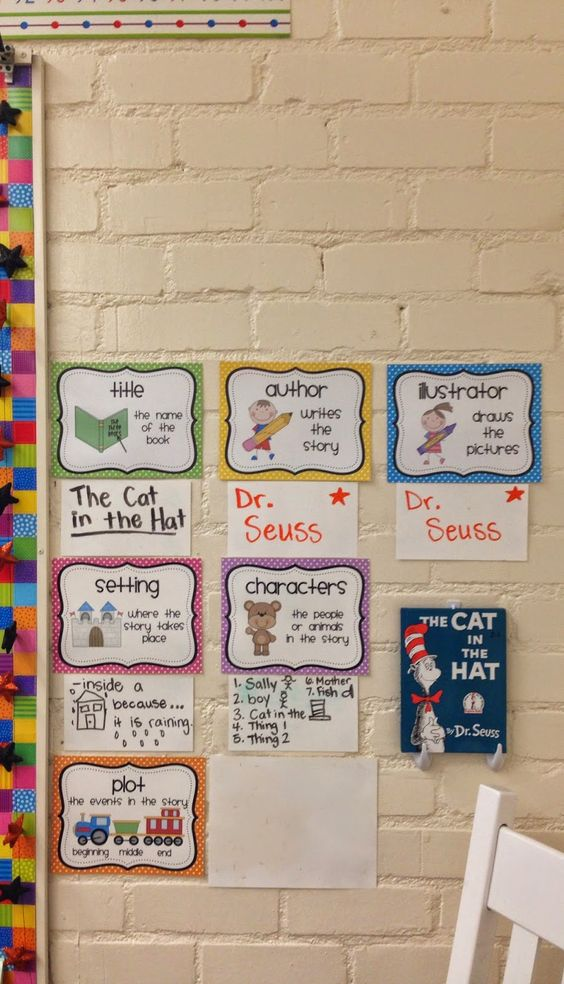 Story Elements focus wall for read alouds