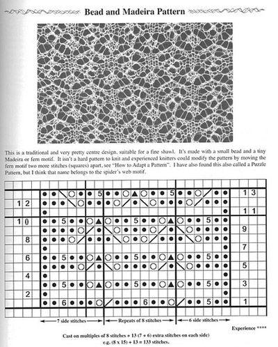 Madeira Lace Knitting Pattern : Shetland Bead and Madeira Pattern Lace Knitting ...