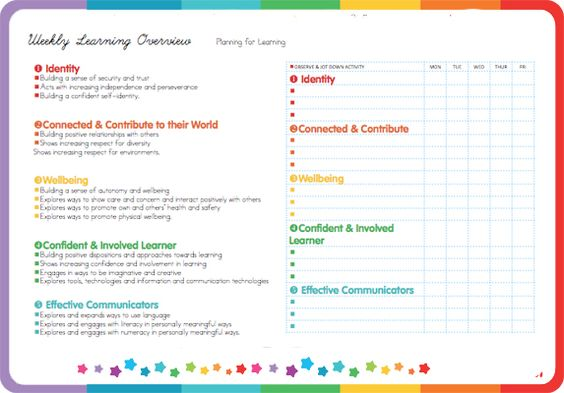 emergent curriculum planning template - emergent curriculum early childhood lesson plan sign up