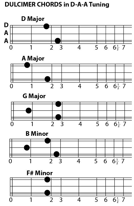 all who are thirsty chords pdf g