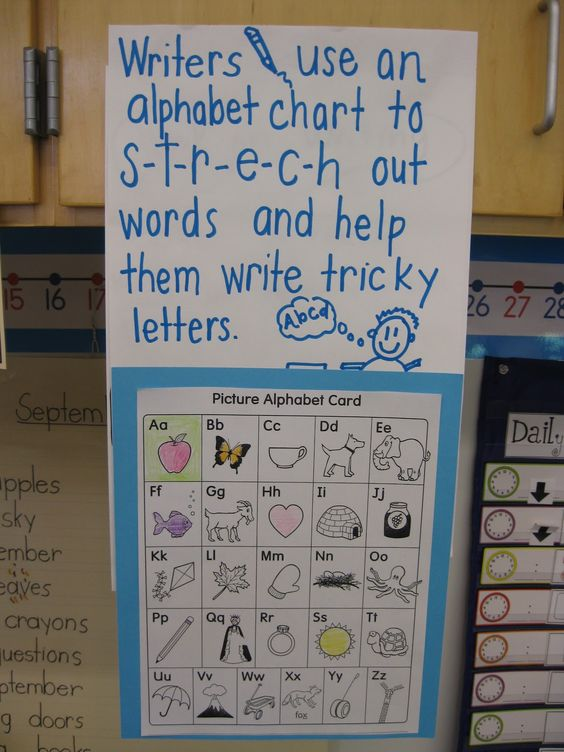 using abc chart with anchor chart of how to use chart to help - abc chart