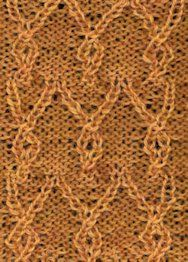 Teardrops - Knittingfool Stitch Detail