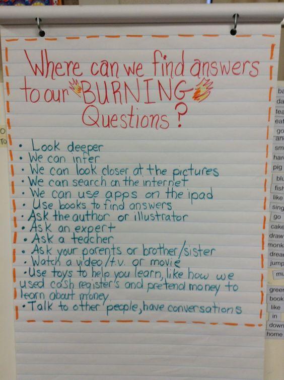 fun topics for an informative essay