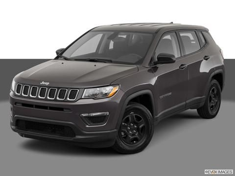2019 Jeep Compass In 2020 Jeep Compass Jeep Compass Reviews Jeep Compass Price