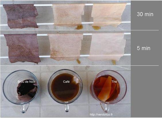 Brou de noix caf ou th pour vieillir le bois et teindre - Brou de noix bois ...