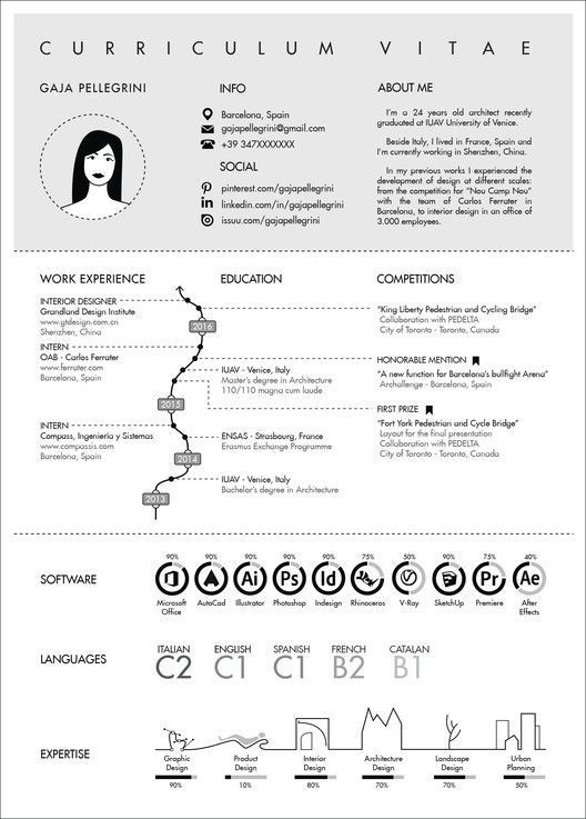 The Top Architecture Resume Cv Designs Submitted By Gaia