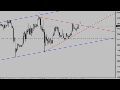 Gbp Aud Gold Usd Forex Trading Signals For 29th Au 29th Aug