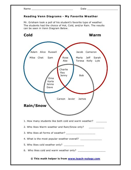 Venn Diagram Lesson Plan Math Lovely Reading Venn Diagrams My Favorite Weather Venn Diagram Worksheet Venn Diagram Probability Worksheets