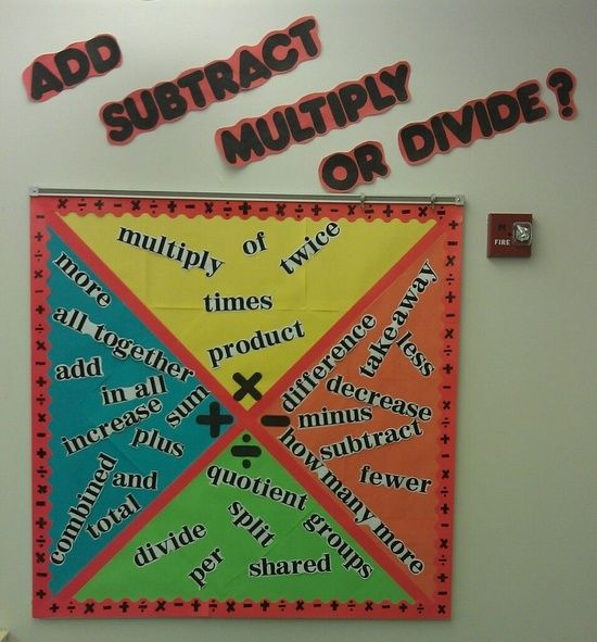 Math bulletin board-by now your students should learn the number of ways you can say a problem or ask for a solution - this is a fun way to do that. First have them choose or you choose one of the four operations, then have them show you which of the quadrants applies to that operation and have them select one of the words within the quadrant and use it properly in a problem.