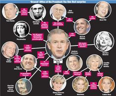De wereldwijde elite die de geheime schaduwregering vormt noemen we ook wel de Cabal. Veel mensen kennen deze groep als de Illuminati of de 1%. Het is de meest machtige groep op aarde die achter de schermen samenzweert tegen de mensheid. Deze samenzwerende kliek is in allerlei organisaties geïnfiltreerd waarbij men opereert als de maffia.Read More
