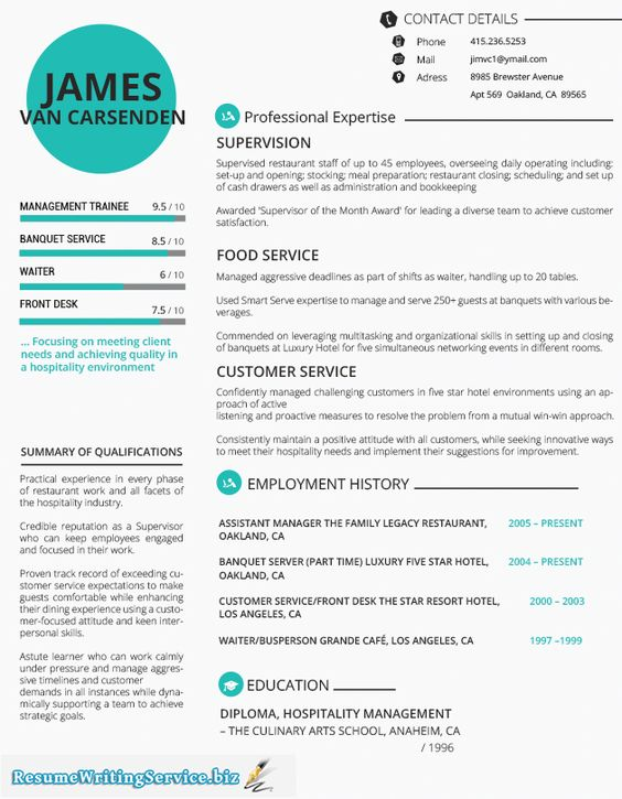 Hospitality functional resume sample (johnnywalls6580) on Pinterest