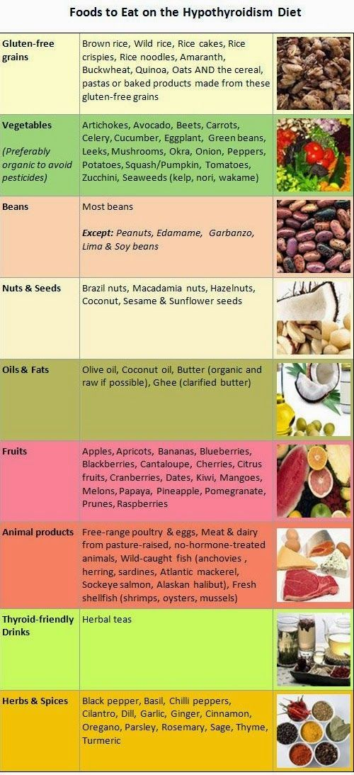Best Foods For Low Thyroid Function