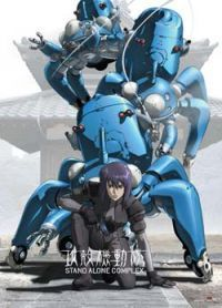 Ghost in the Shell - Standalone Complex Wall Scroll