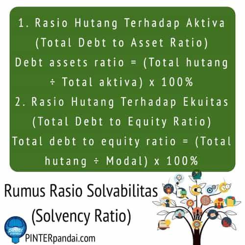 Rasio Solvabilitas Solvency Ratio Leverage Ratio Rumus Soal Jawab Akuntansi Keuangan Membaca
