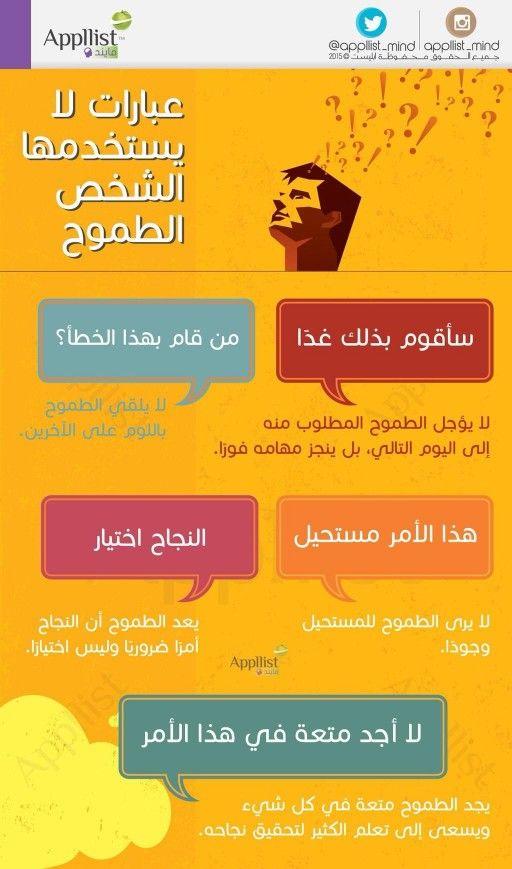 الشخص الطموح Learning Websites Life Skills Activities Life Skills