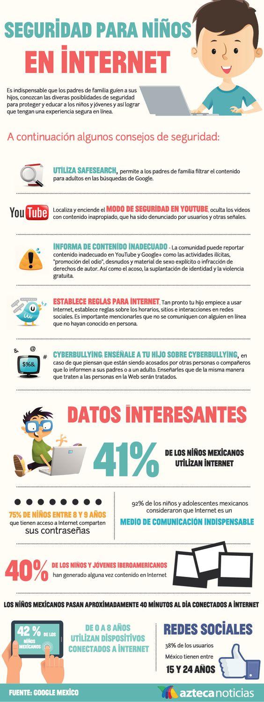 #Seguridad para niños en internet #infantil