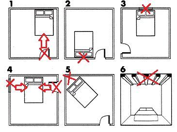 shui tips chakras feng shui google mirror bedroom for the quartos the