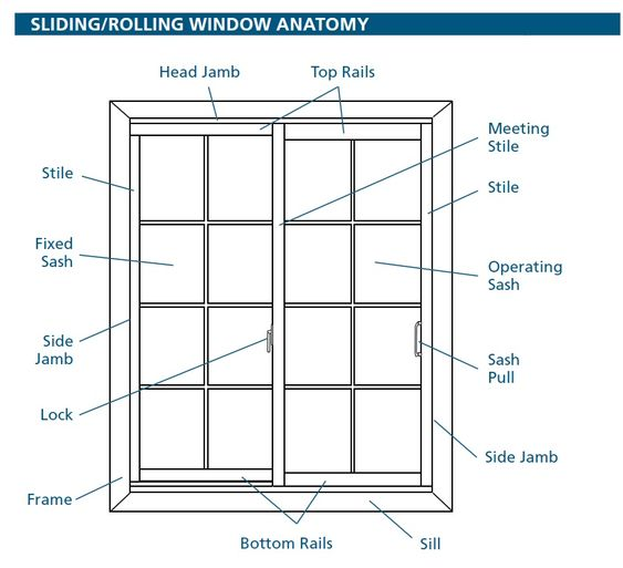 Pinterest Window Blinds Images Decorating Sunroom Ideas