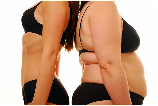 Embrace Your Body Image. Having a Negative Body Image Can Be a Major Obstacle for a Healthy Lifestyle