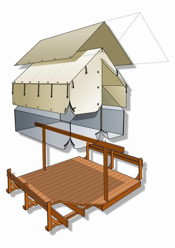 This is an awesome idea for building a reusable camp tent for Permanent tent cabins
