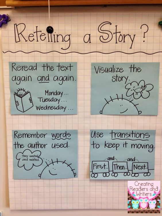 how to create a retelling