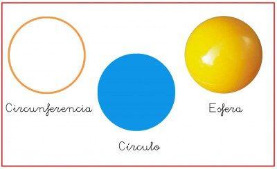 circunferencia-círculo-esfera