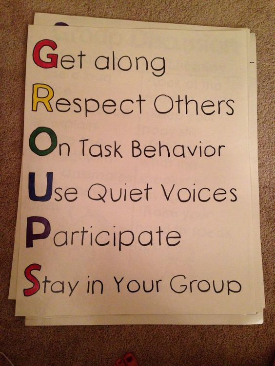 Classroom Decorations For Grade 4 ~ Group work poster and charts on pinterest