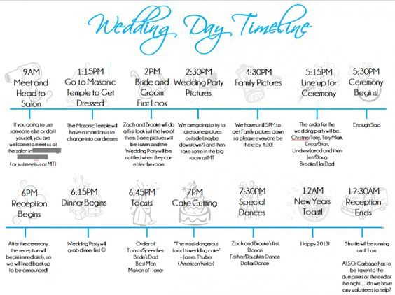 wedding day timeline template | Wedding Day Timeline : wedding ...