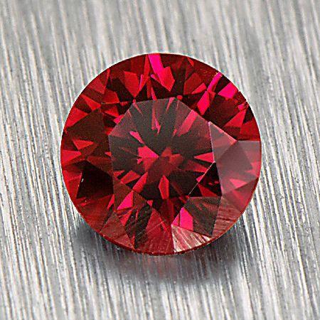Symbolism of Gemstones: Ruby