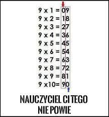 Zobacz zdjęcie Matematyczna sztuczka w pełnej rozdzielczości