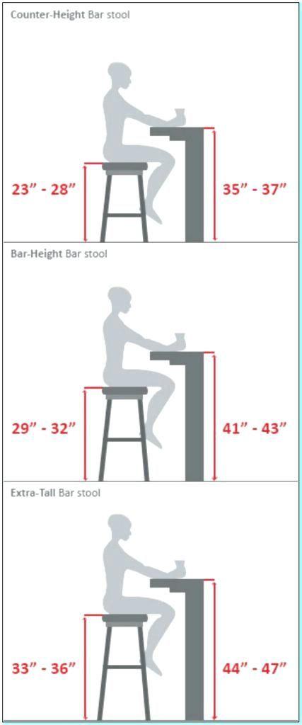 Standard Height Of Bar Table Standard Breakfast Bar Height Types Of Standard Kitchen Island Height Standard B Bar Stool Buying Guide Bar Stools Tall Bar Stools