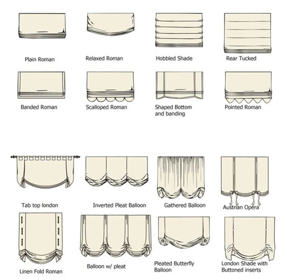 Names of all the roman shades
