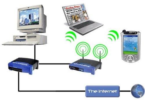 Làm sao tăng tốc độ wifi lên đỉnh điểm