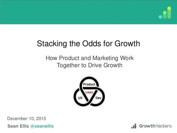 The competition for acquiring customers gets more intense every year.  These slides show the four requirements for creating an agile growth organization needed…
