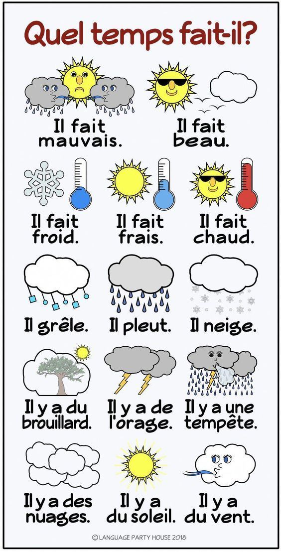 Quel Temps Fait-il : temps, fait-il, Temps, Fait-il, French, Expressions,, France,