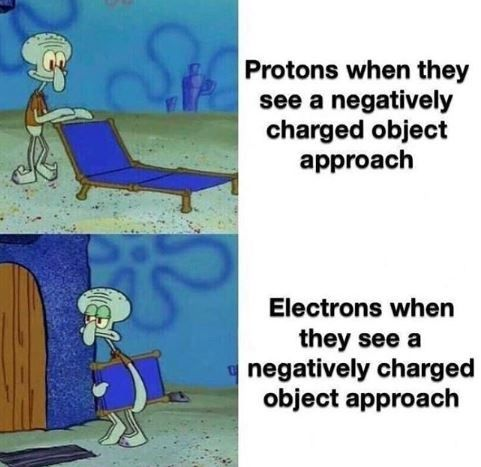 17 Dank Science Memes For The Nerds And Squares Funny Spongebob Memes Funny School Memes School Memes