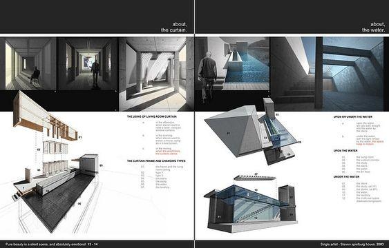 Architecture Portfolio Ideas With Home With Herrlich Ideas