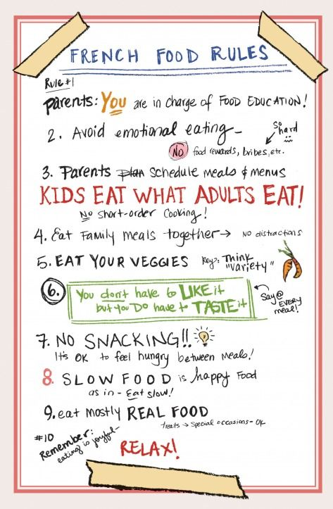 French Kids Eat Everything via Joanna Goddard